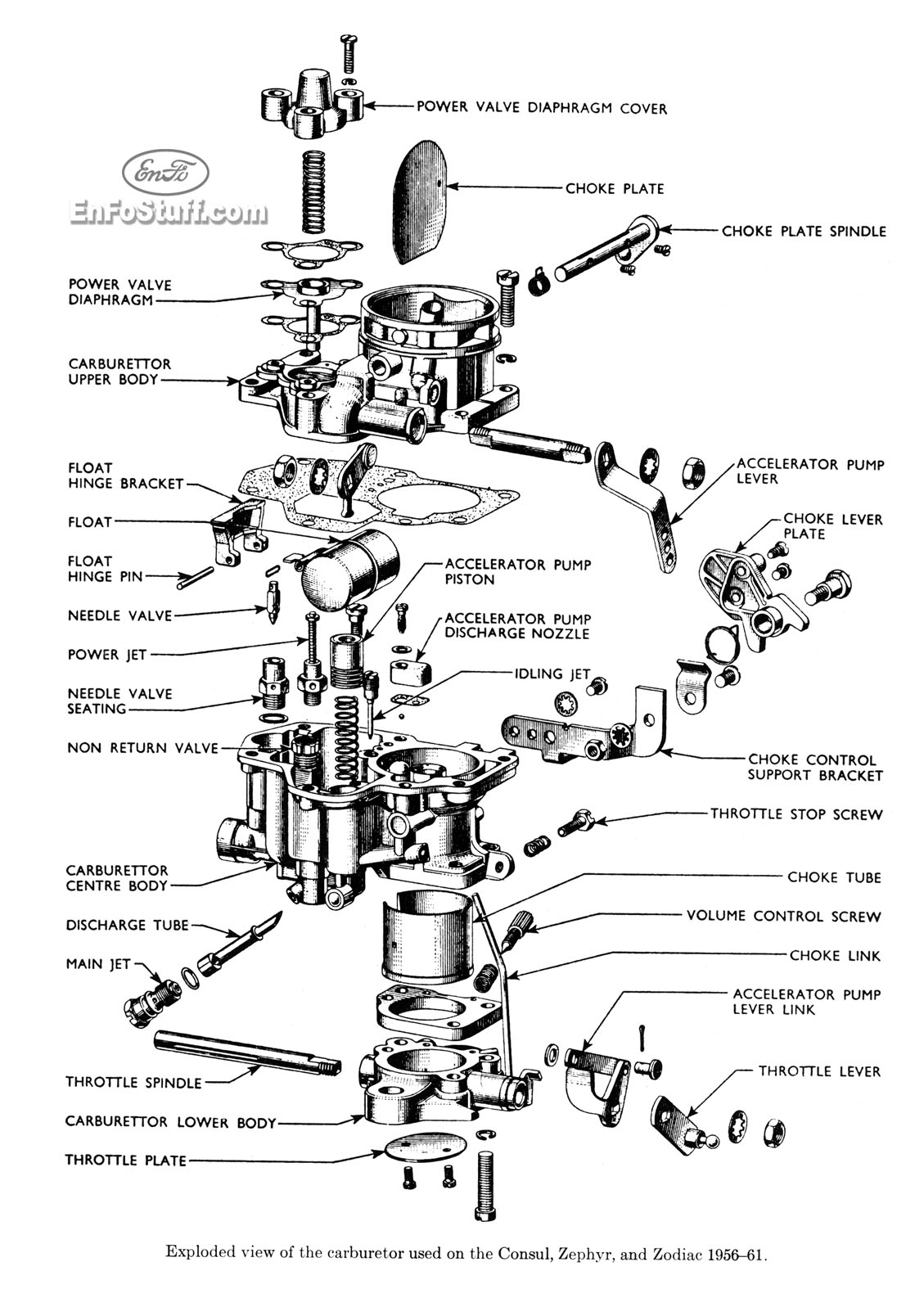 Carburetor Diagram For Ford Zephyr And Zodiac 1956