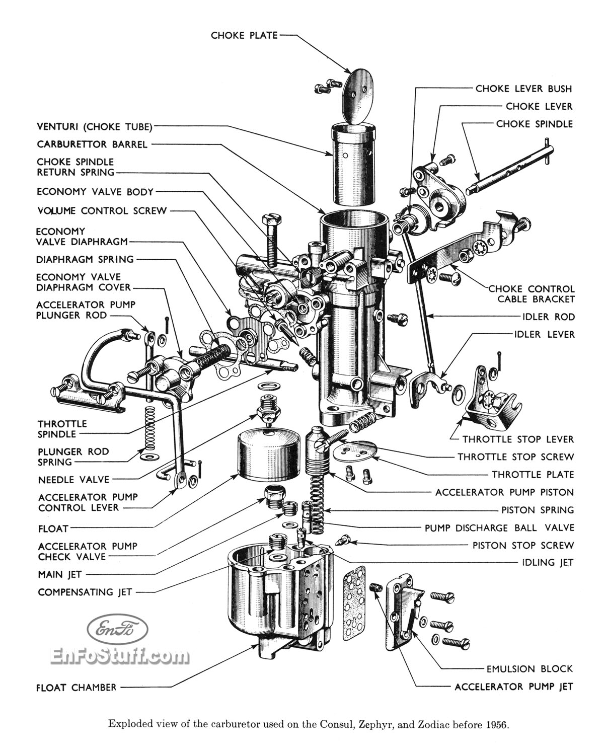 Carburetor Diagram For Ford Zephyr And Zodiac Pre 1956