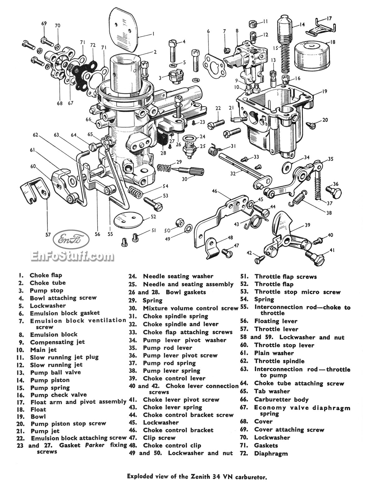 carburetor diagram zenith 34 vn consul mkii and consul 315 rh enfostuff com zenith carburetor diagram Zenith Carburetors for Tractors International