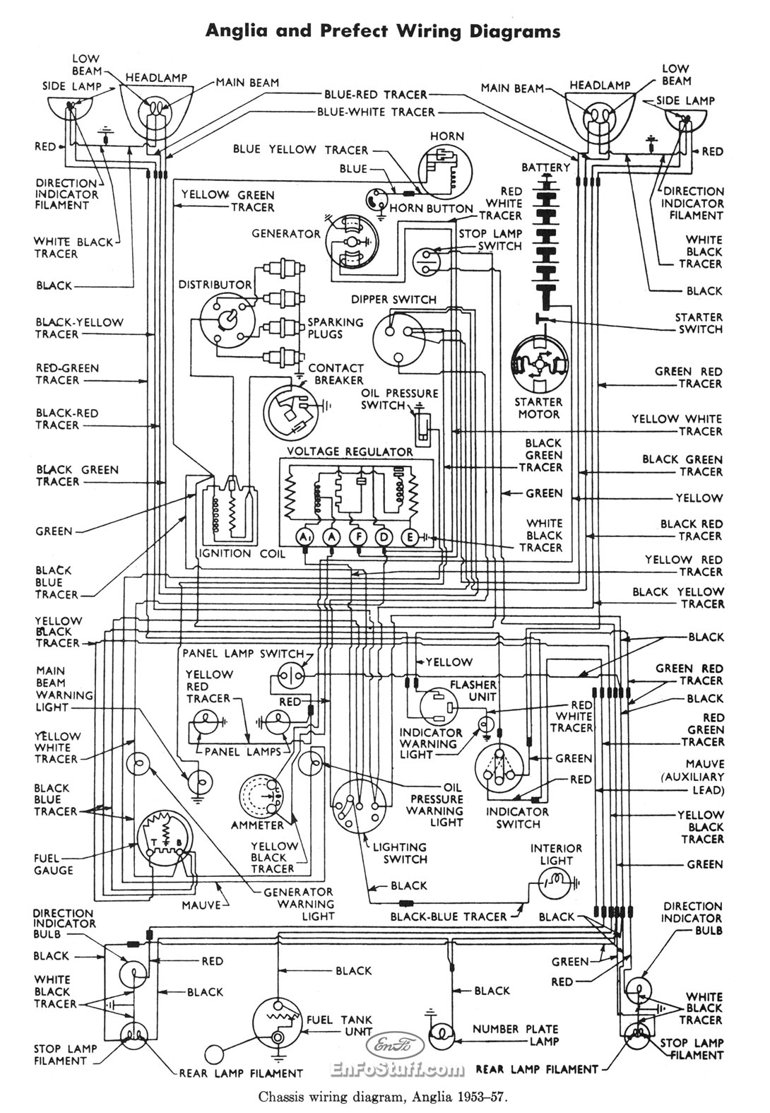 wiring diagram for ford anglia 1953 57 1926 Ford Wiring Diagram