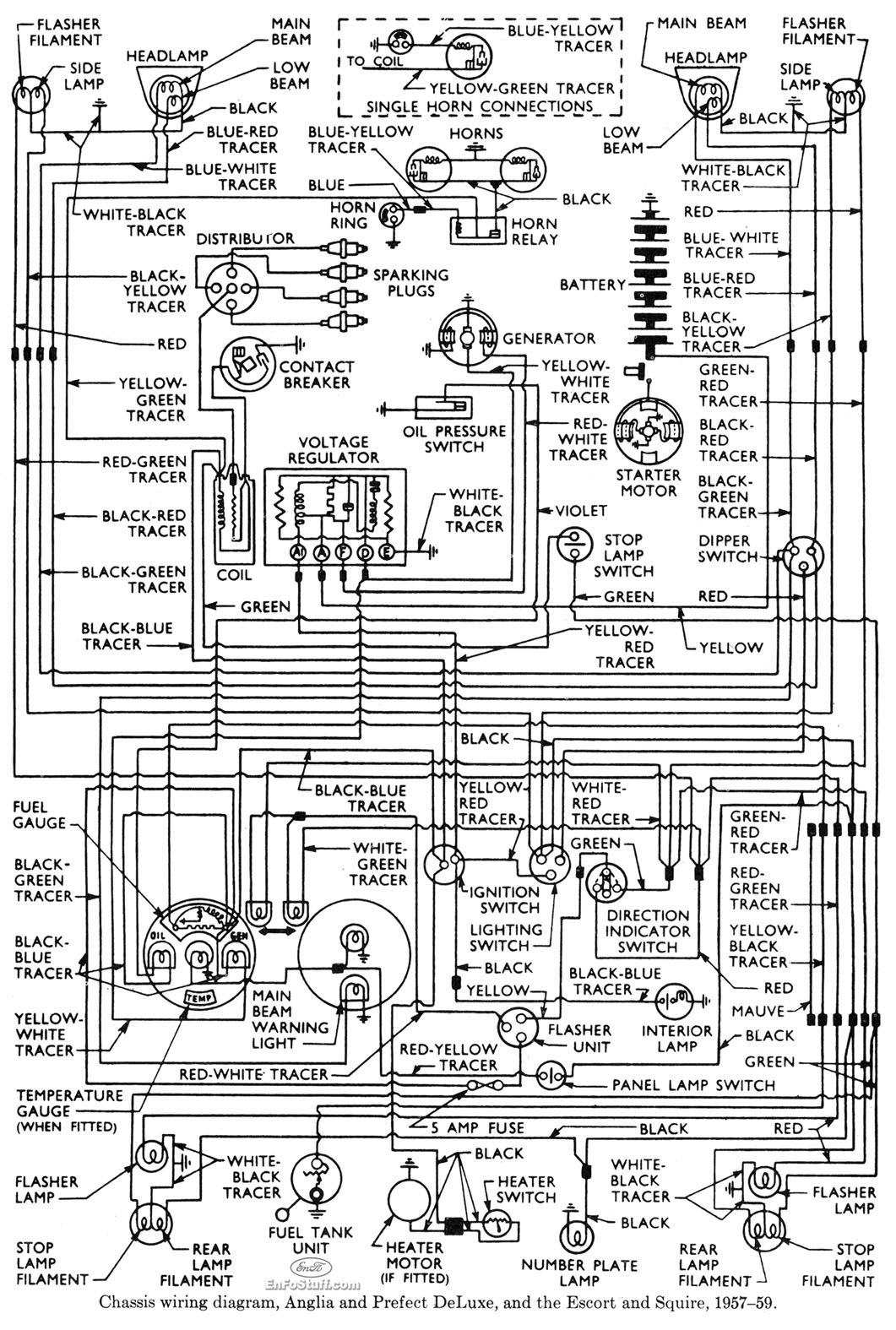 Wiring Diagram for Ford Anglia and Prefect DeLuxe, and the