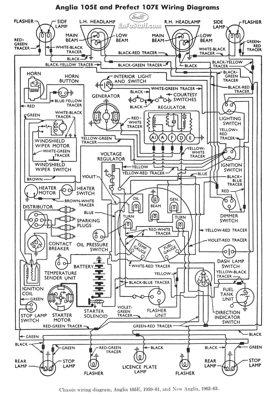 ford anglia105e prefect107e wiring diagram wiring diagram for ford anglia 105e, 1959 61 and new anglia 1962 1959 ford wiring diagram at reclaimingppi.co