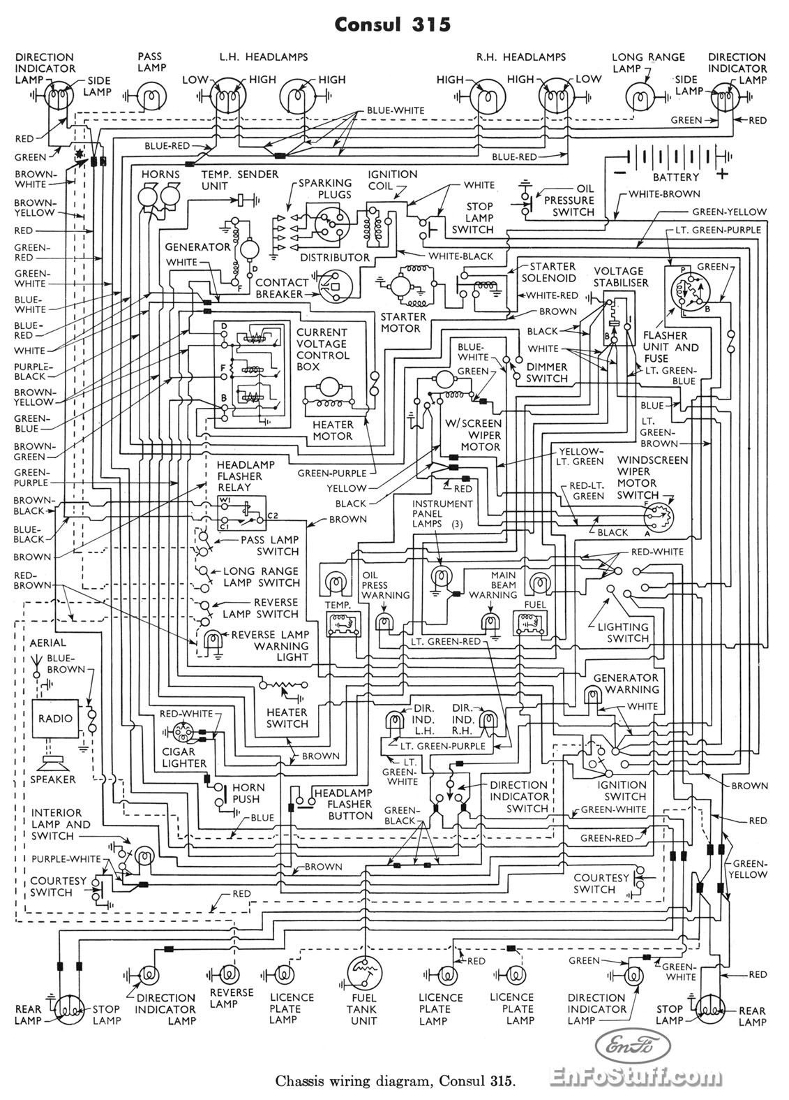 ford consul315 wiring diagram ford 7710 tractor wiring diagram ford discover your wiring ford 7740 wiring diagram at bayanpartner.co