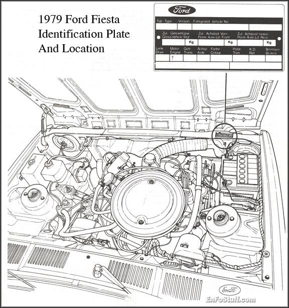 Ford Vin Decoder >> 1979 Ford Fiesta Vehicle Identification Vin Decoder U S